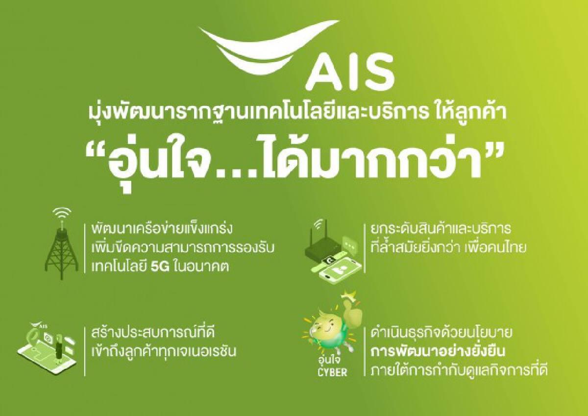 AIS โชว์กำไรสุทธิ 24,019 ล้านบาท เติบโต 5.1%