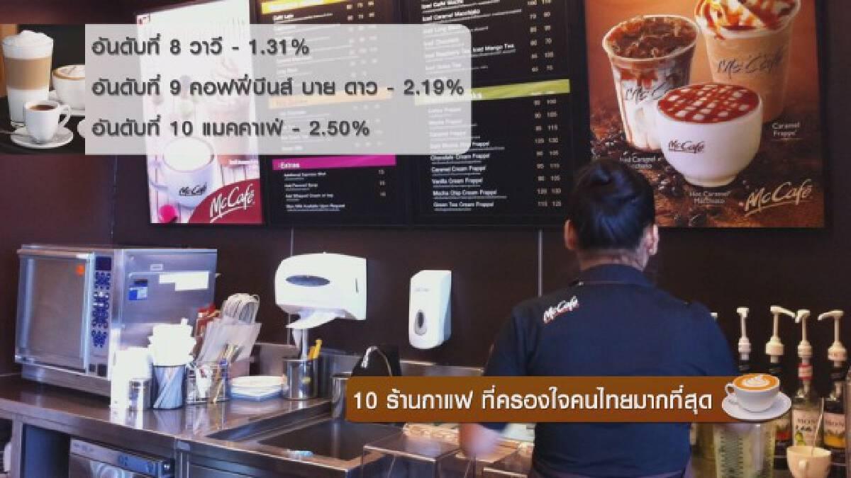 10 ร้านกาแฟ ที่ครองใจคนไทยมากที่สุด