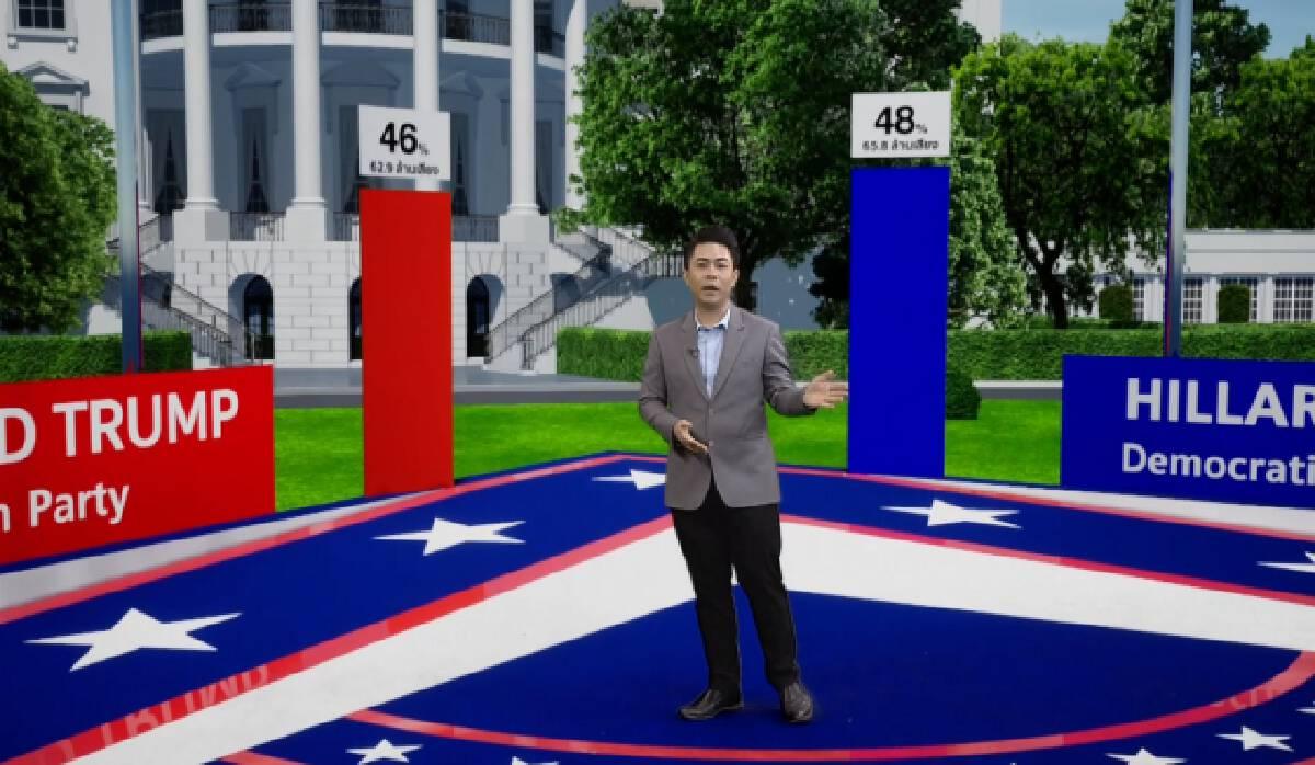 """เลือกตั้งสหรัฐฯ วัด """"ผู้ชนะ"""" กันอย่างไร?"""