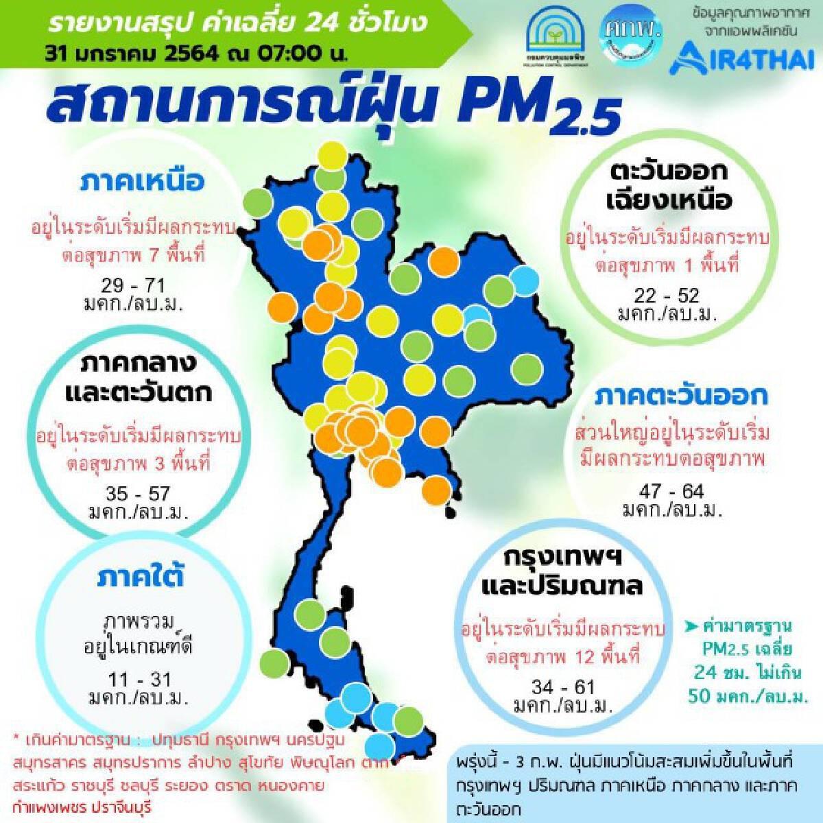 """PM2.5"" เกินมาตรฐาน 17 จังหวัด ""กทม.-ปริมณฑล"" เกิน 12 พื้นที่"