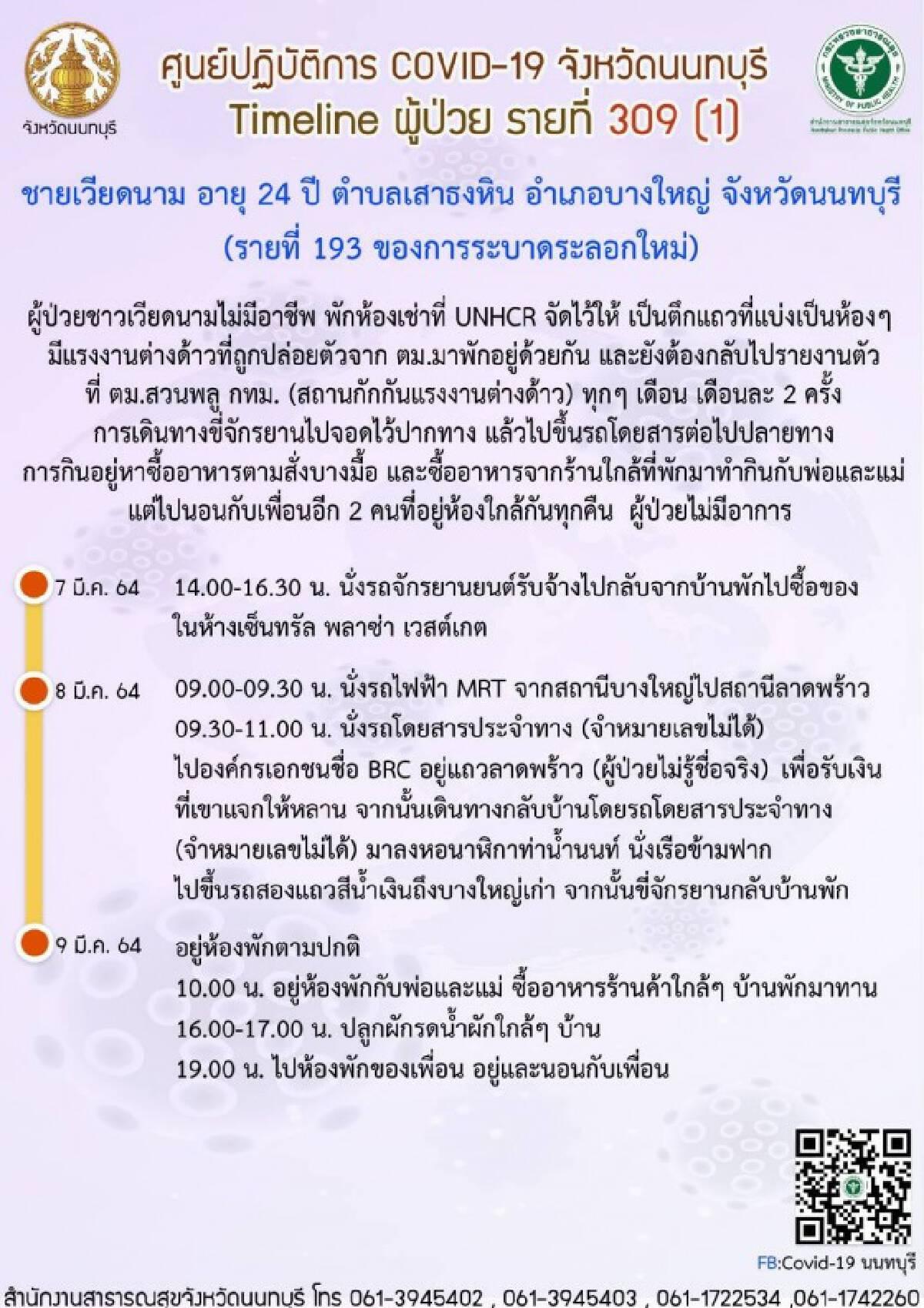 เปิดไทม์ไลน์ 2 ชาวเวียดนาม ติดโควิด ตม.บางเขน-ตม.สวนพลู