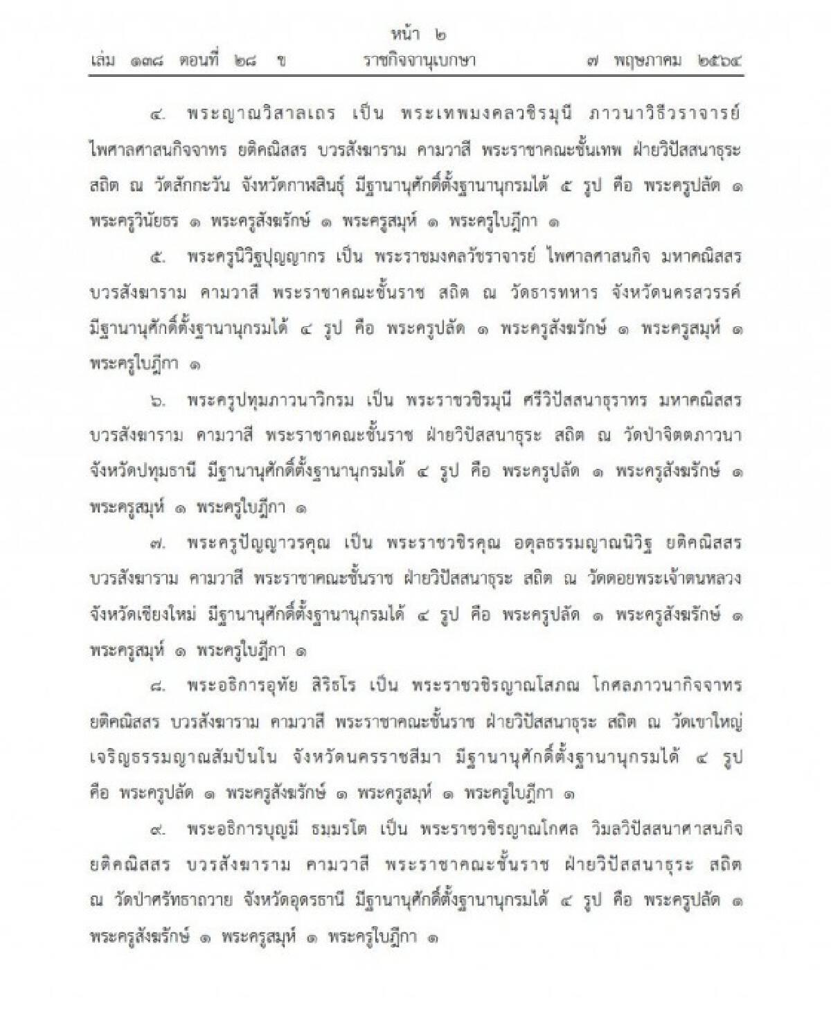 โปรดเกล้าฯ พระราชทานสัญญาบัตรตั้งสมณศักดิ์ 11 พระราชาคณะ