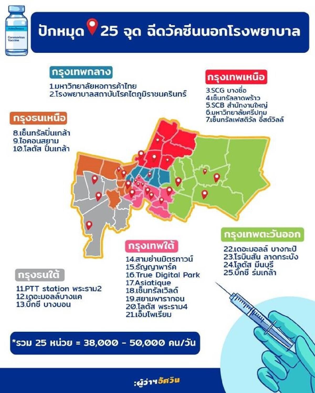 กทม.เล็งเปิด 25 จุดวอล์กอินฉีดวัคซีน ตั้งเป้า 5 หมื่นคนต่อวัน