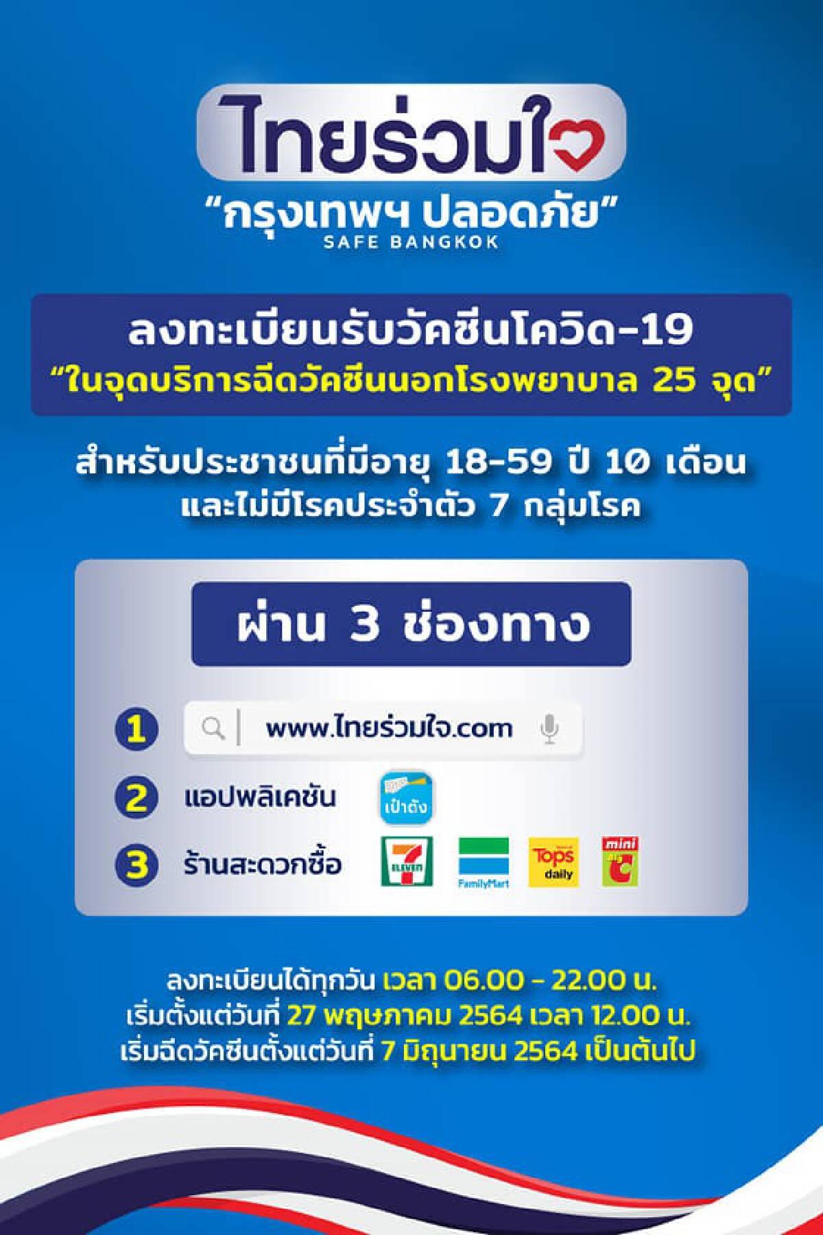 กทม.เปิดลงทะเบียนฉีดวัคซีนโควิด ผ่านแอปฯไทยร่วมใจ-เป๋าตัง-ร้านสะดวกซื้อ เริ่ม 27 พ.ค.