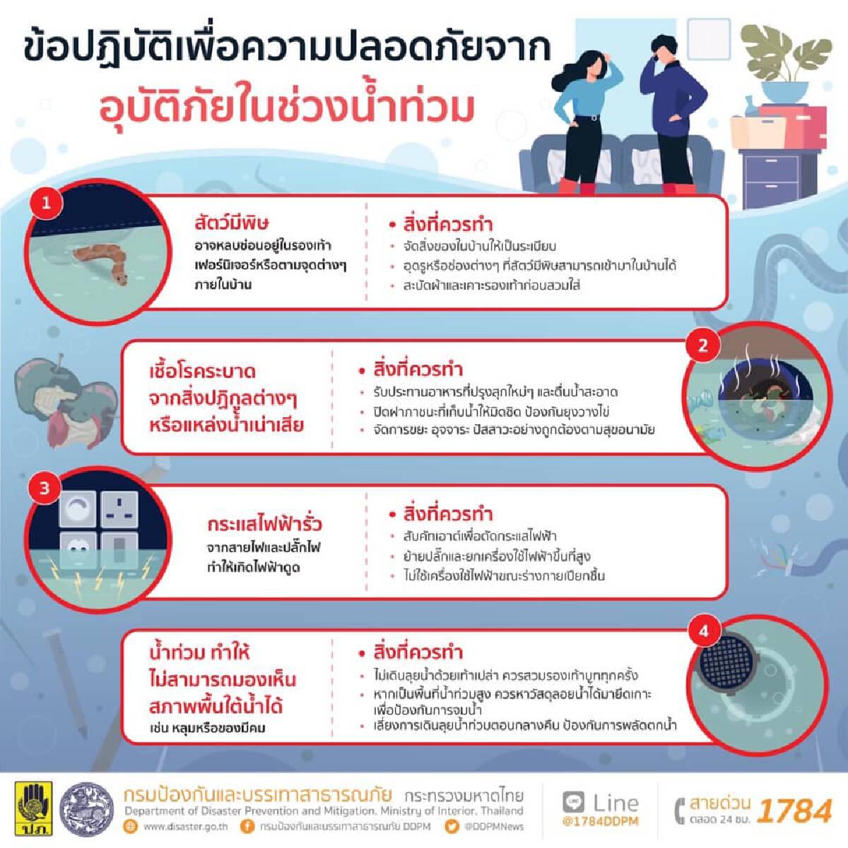 ปภ.แนะรู้ทัน - ป้องกันอุบัติภัยช่วงน้ำท่วม