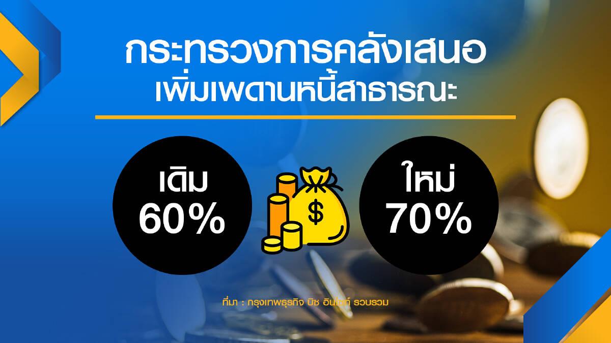 TDRI ขานรับรัฐ 'ขยาย' เพดานหนี้สาธารณะ 70%