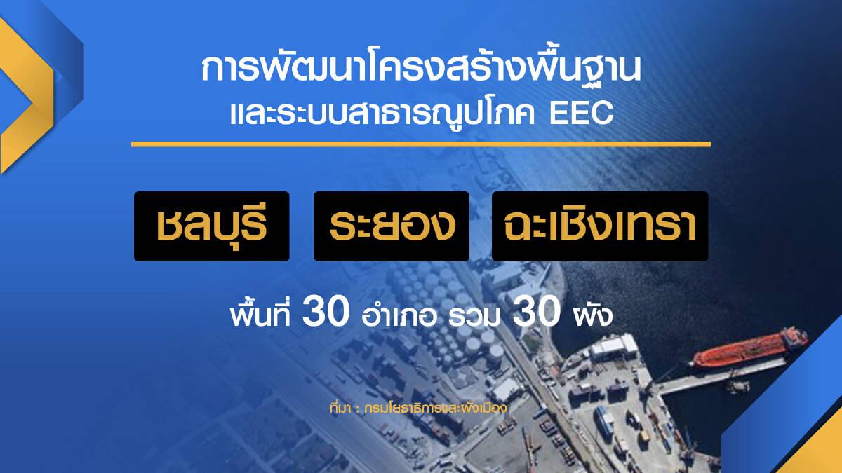 กรมโยธาฯ เร่งวางผังเมือง 30 อำเภอพื้นที่ EEC