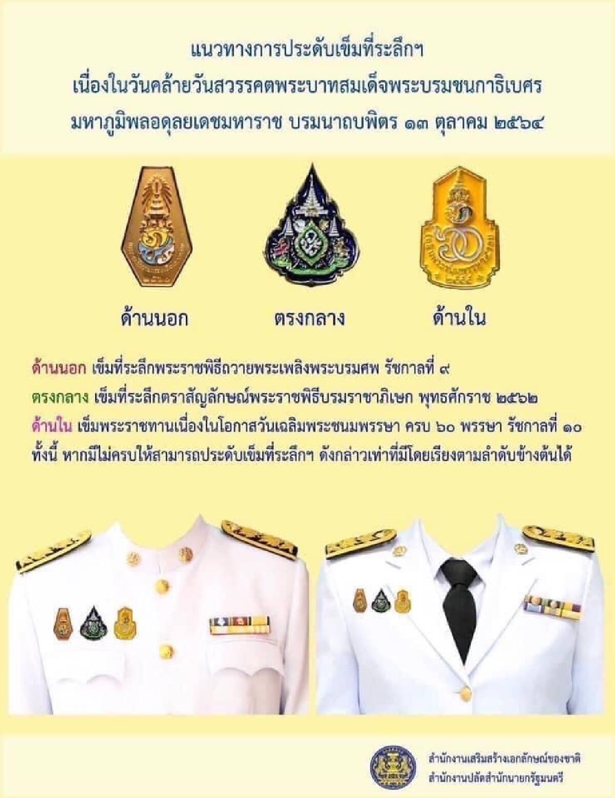 ท่านใหม่ แนะการติดเหรียญที่ระลึกวันคล้ายวันสวรรคต ประชาชนสวมเสื้อเหลือง