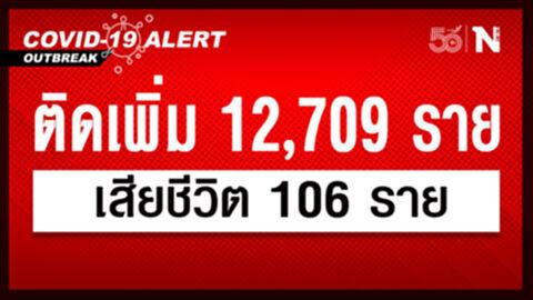 ยอดลงต่อเนื่อง ศบค. เผย เพิ่มใหม่วันนี้ 12,709 ราย เสียชีวิต 106 ราย