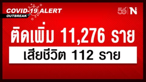 ศบค. เผย ยอดผู้ติดเชื้อ 11,276 ราย กำลังรักษา 107,925 ราย เสียชีวิต 112 ราย
